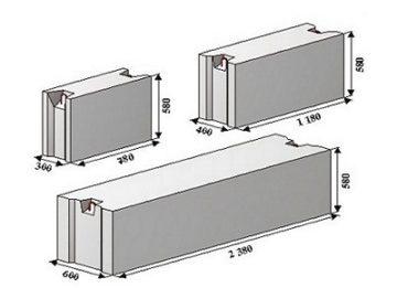 стандартные размеры блоков