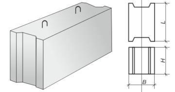 схема фундаментного блока фото