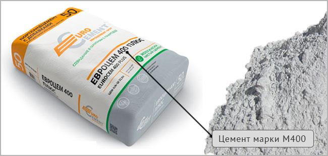 Растворы цементные применение справочник бетону