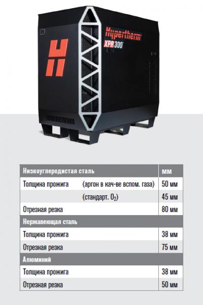 оборудование для плазменной резки HYPERTHERM XPR 300